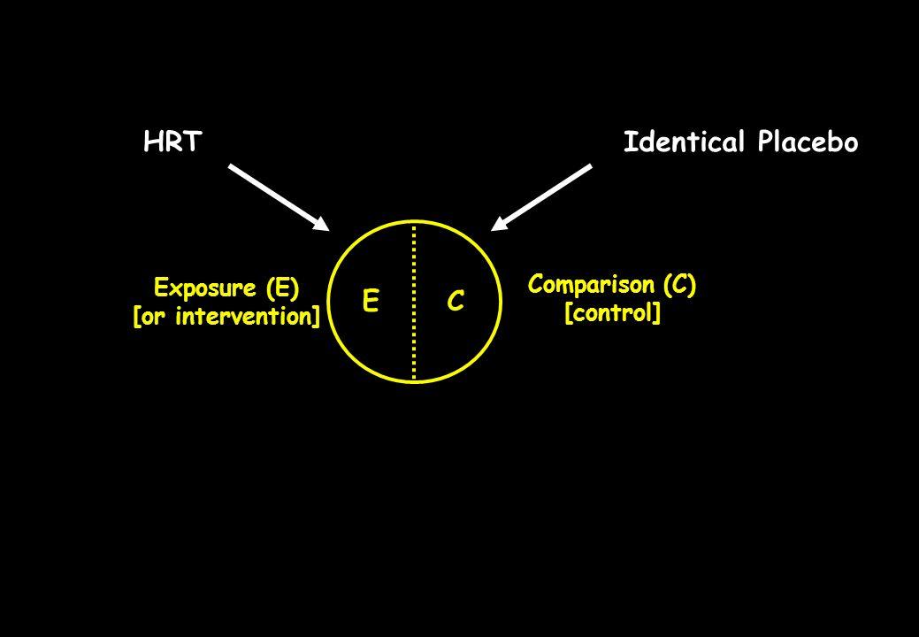 Comparison (C) [control]